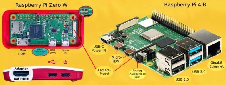 Anschlüsse am Raspberry Pi4 und am Pi Zero W