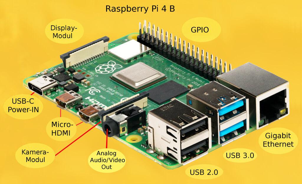Anschlüsse am Raspberry Pi 4