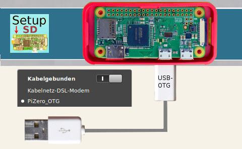 Raspberry Pi Zero und USB-OTG